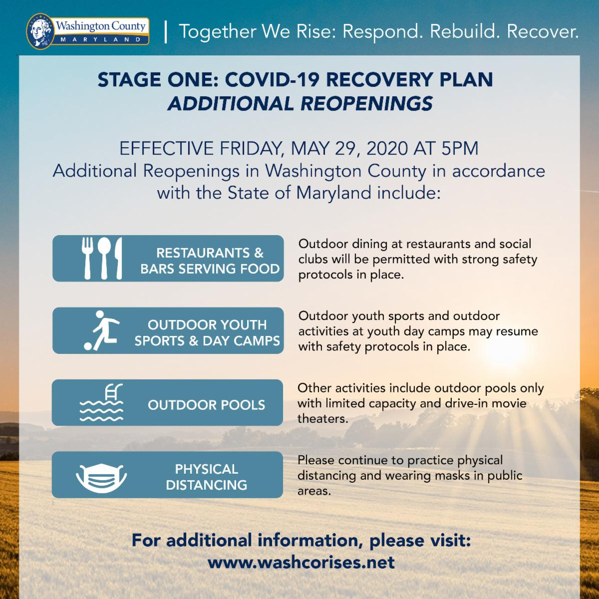 Additional Reopenings in Washington County During Stage ...