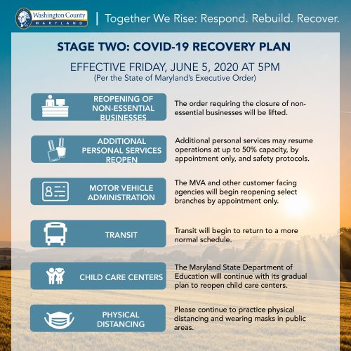 Washington County Enters Stage Two of COVID-19 Recovery Plan