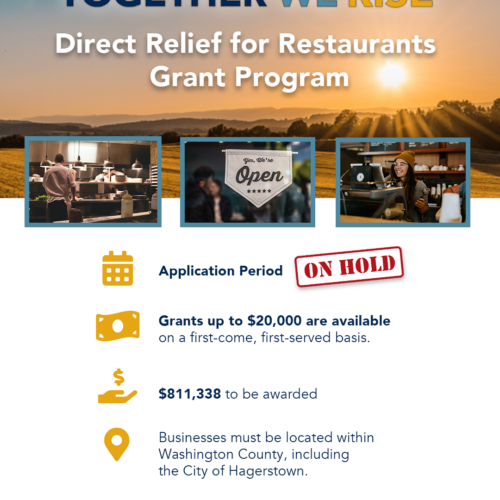 Applications for Direct Relief for Restaurants Grant Placed On Hold